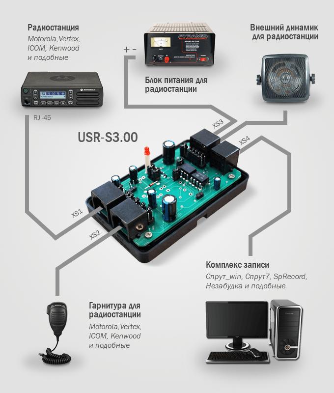 USR-S3.00 - микшер записи радиостанций (USR-S3.01)