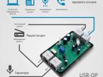 Структурная 3-D схема подключения USR-OP